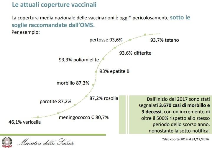 vaccini-obbligatori-perche-2