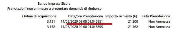 impresa italia-2