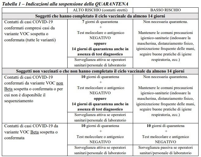 norme per quarantena-2