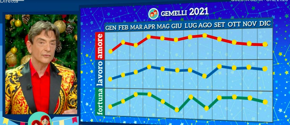 gem-2