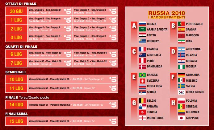 Calendario Mondiali Pallavolo.Tabellone Mondiali 2018 Russia Calendario Date E Orari
