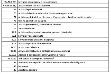 coronavirus-lista-attivita-aperte4-2