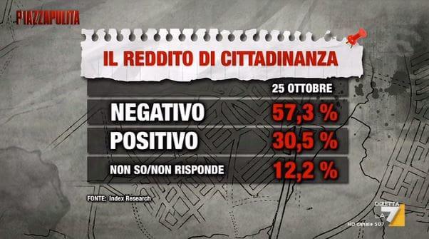 reddito-5