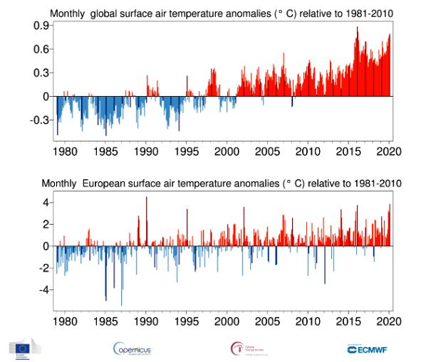 inverno 2020 caldo 3-3