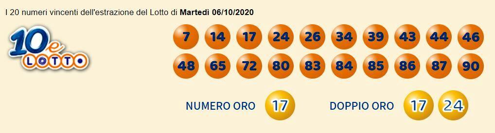 numeri 10elotto sorteggio 6-2 ottobre