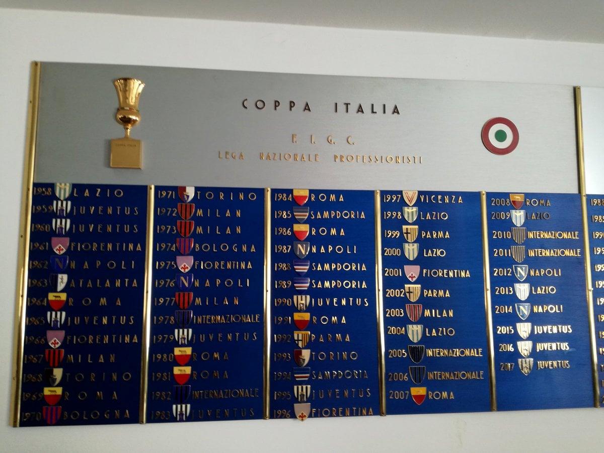 Serie A Tim Calendario E Risultati.Coppa Italia 2017 2018 Tim Cup Tabellone Calendario