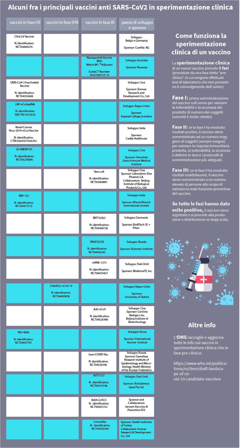 tabella vaccini-2