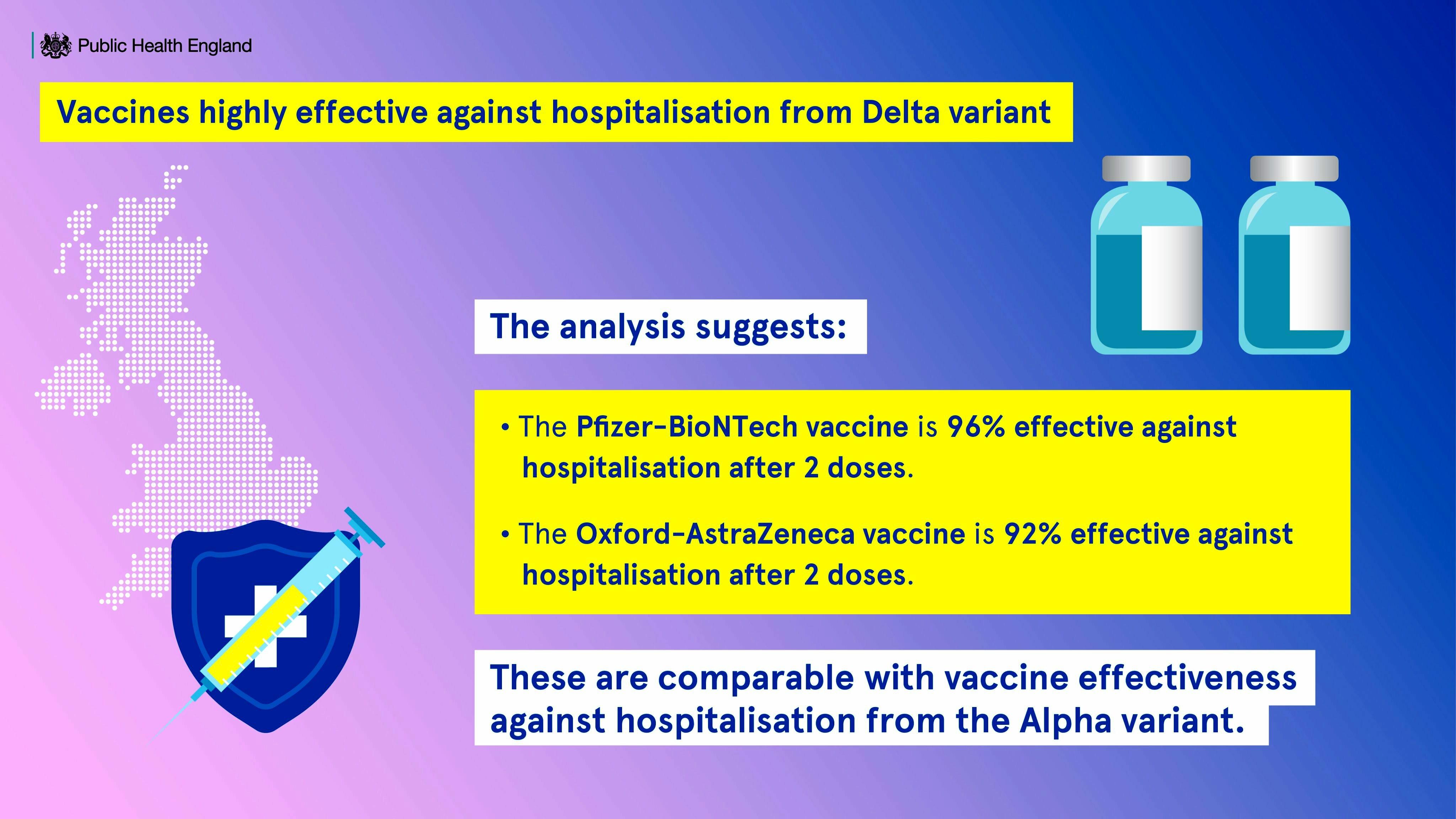 efficacia vaccino variante delta-2