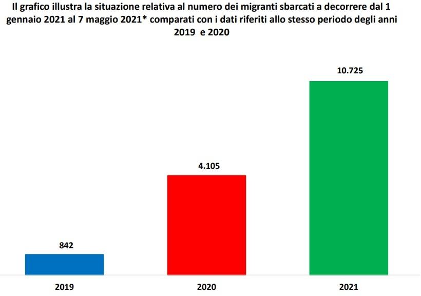 migranti 2021-3
