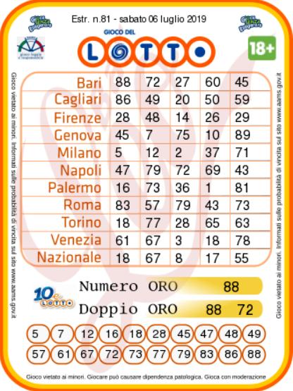 Estrazioni Lotto, SuperEnalotto e 10eLotto: i numeri