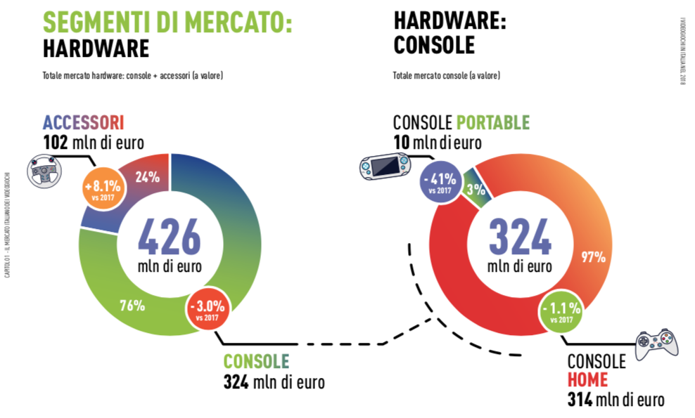 videogiochi-italia-mercato-dati-aesvi-infografica-2
