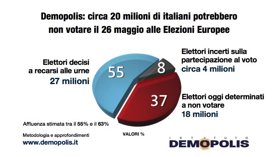 5.Europee_10_05_Demopolis-2