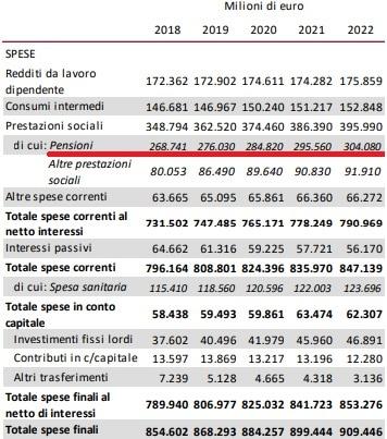 boom spese pensioni-2