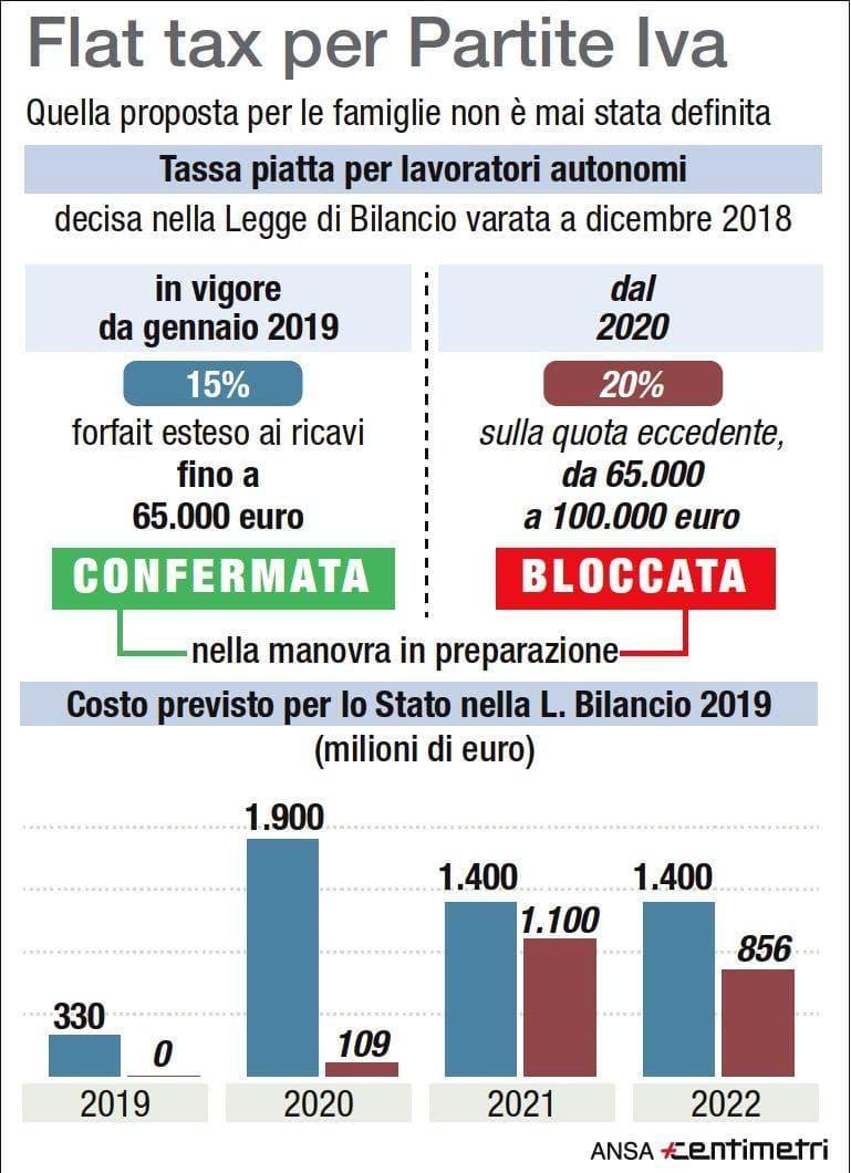 flat tax-5