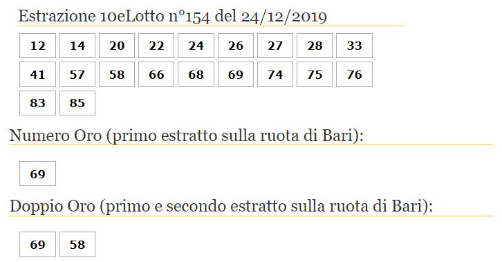 10elotto 24 dicembre 2019-2