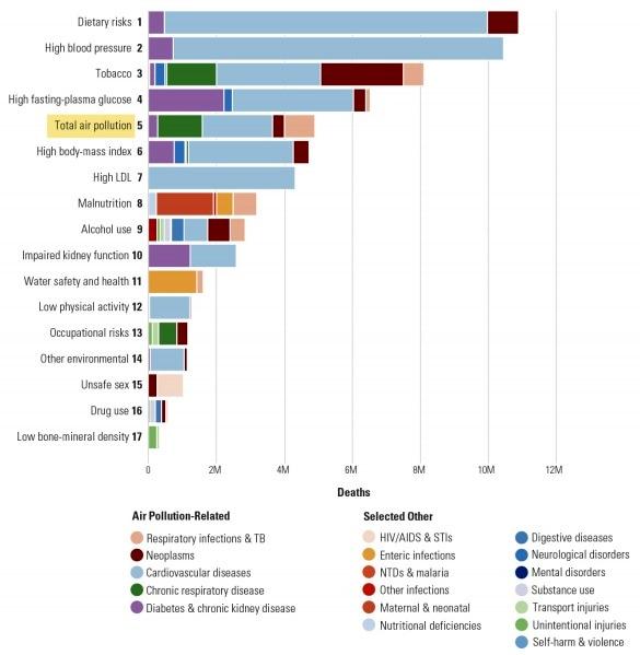 fattori di rischio morte-2