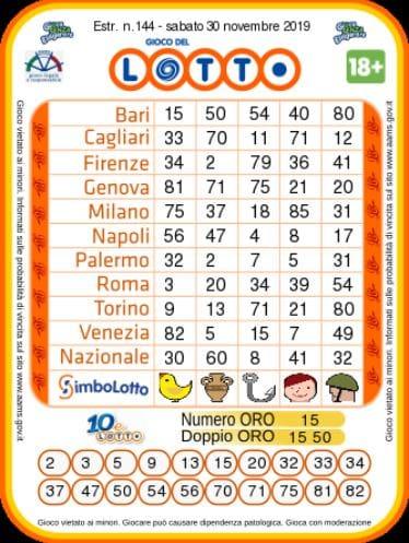 Lotto oggi estrazioni 30 novembre 2019 numeri vincenti-2