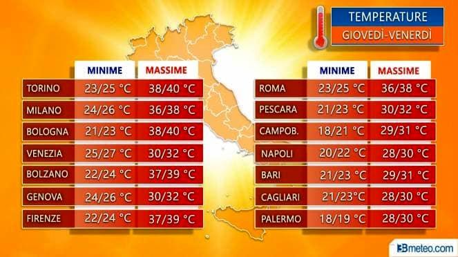 caldo quanto temperature-2