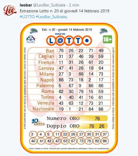 Calendario Estrazioni Superenalotto.Estrazioni Oggi Lotto Superenalotto E 10elotto I Numeri