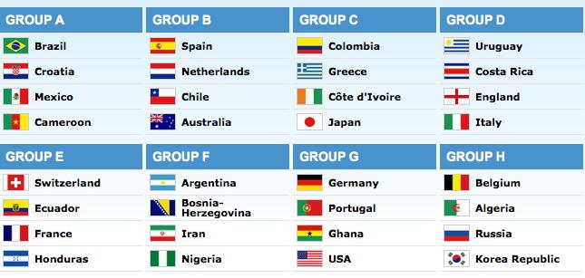 Mondiali Calendario.Mondiali 2014 Gruppo D Il Calendario Dell Italia