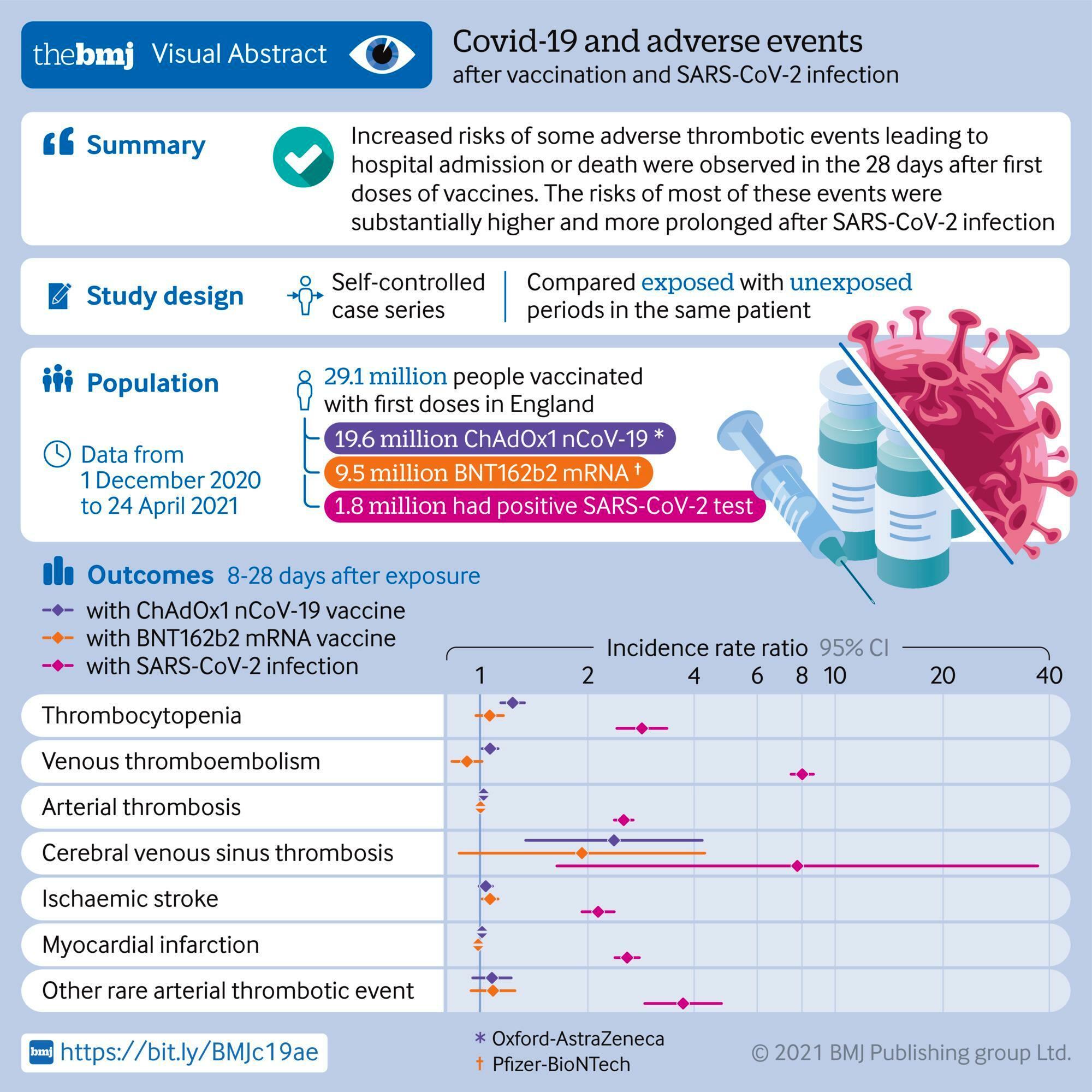 infografica-trombosi-2