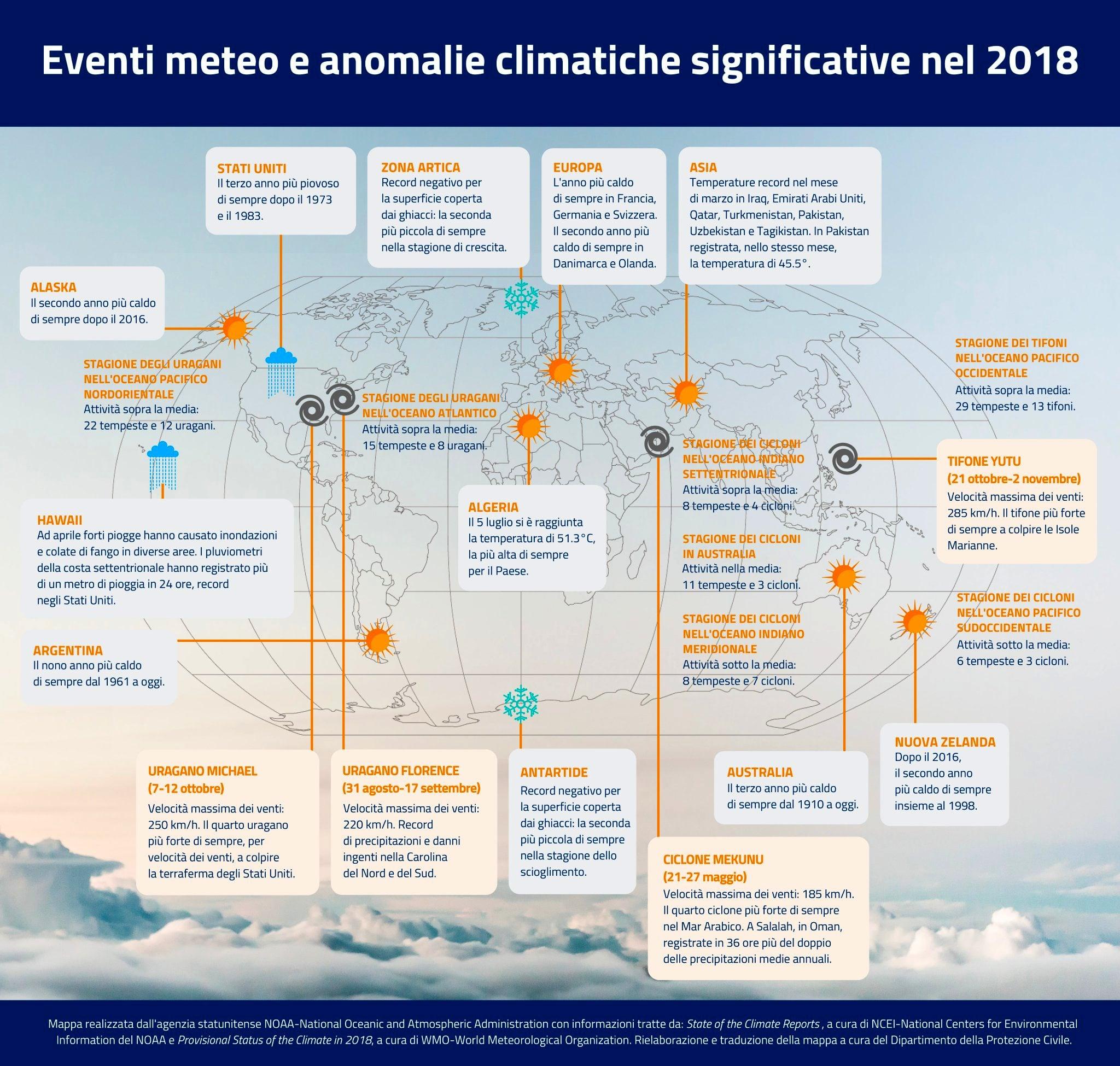 effetti cambiamenti climatici 2018-2
