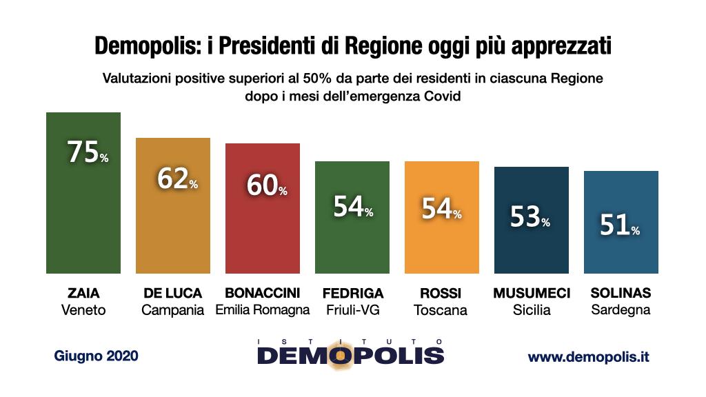 1.Demopolis_Governatori_GIUGNO-2