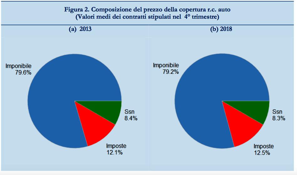 prezzi-rc-auto-composizione-2