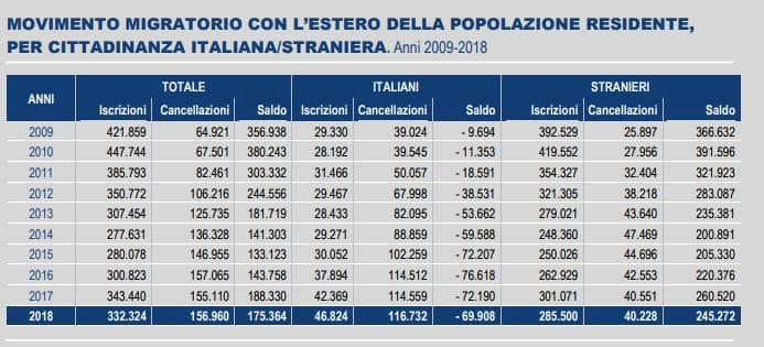 emigrazione italiana-2