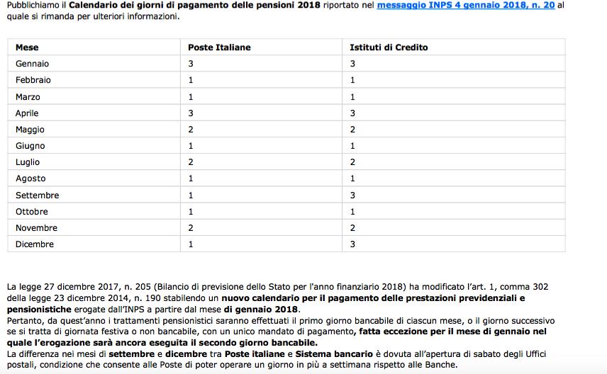 Calendario Pagamento Pensioni Inps.Pensioni Aumento Assegni Calendario 2018 Le Novita