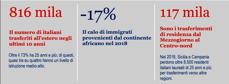emigrazione istat-2