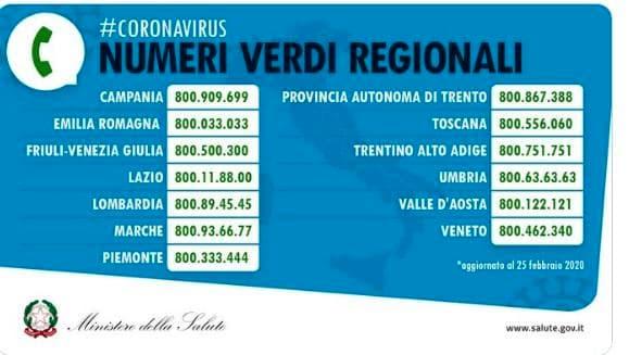 numeri utili coronavirus-2