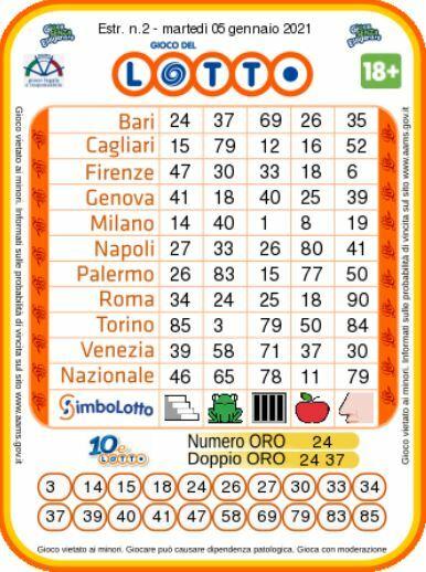 Estrazioni Lotto Oggi E Numeri Superenalotto Di Martedi 5 Gennaio 2021