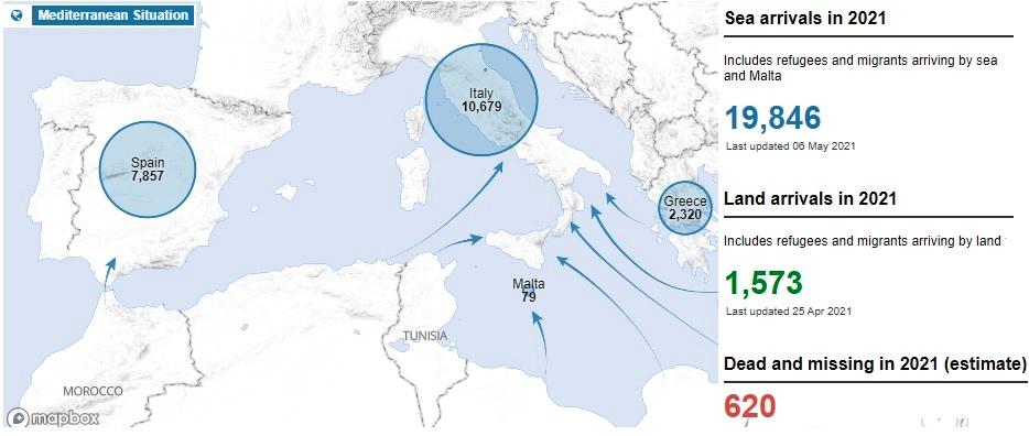 migranti 2021 europa-2