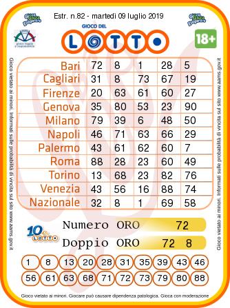 estrazioni-lotto-10elotto-oggi-9-luglio-2