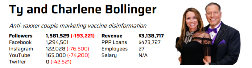 bollinger social no vax-2