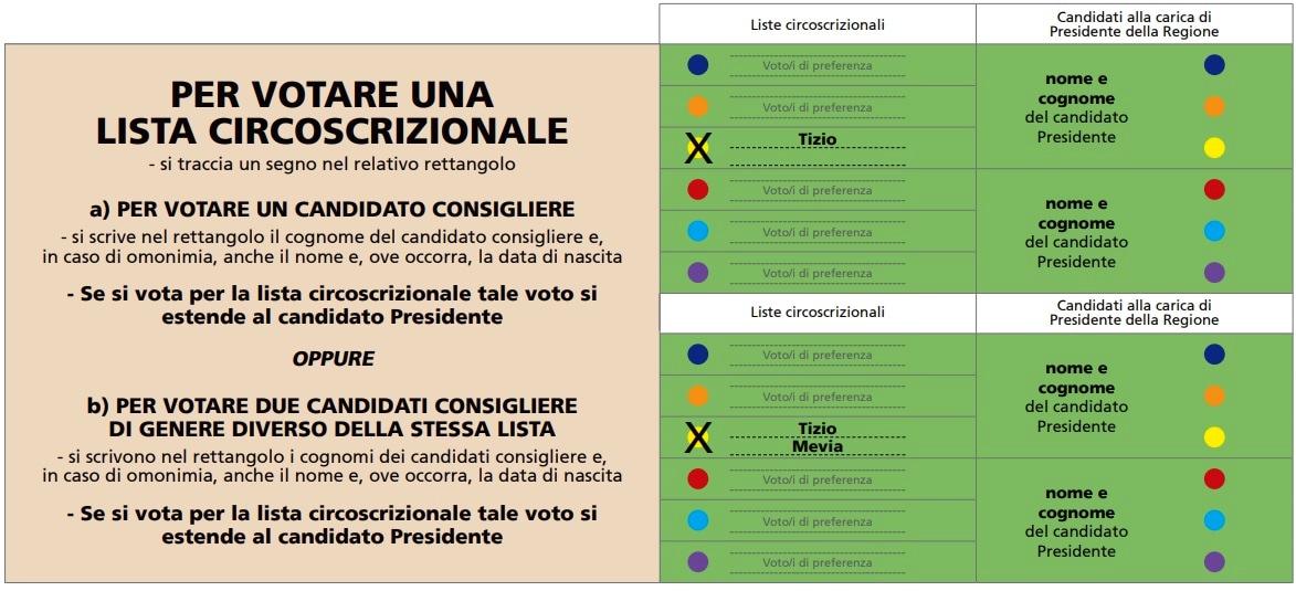 elezioni regionali sardegna come si vota-2