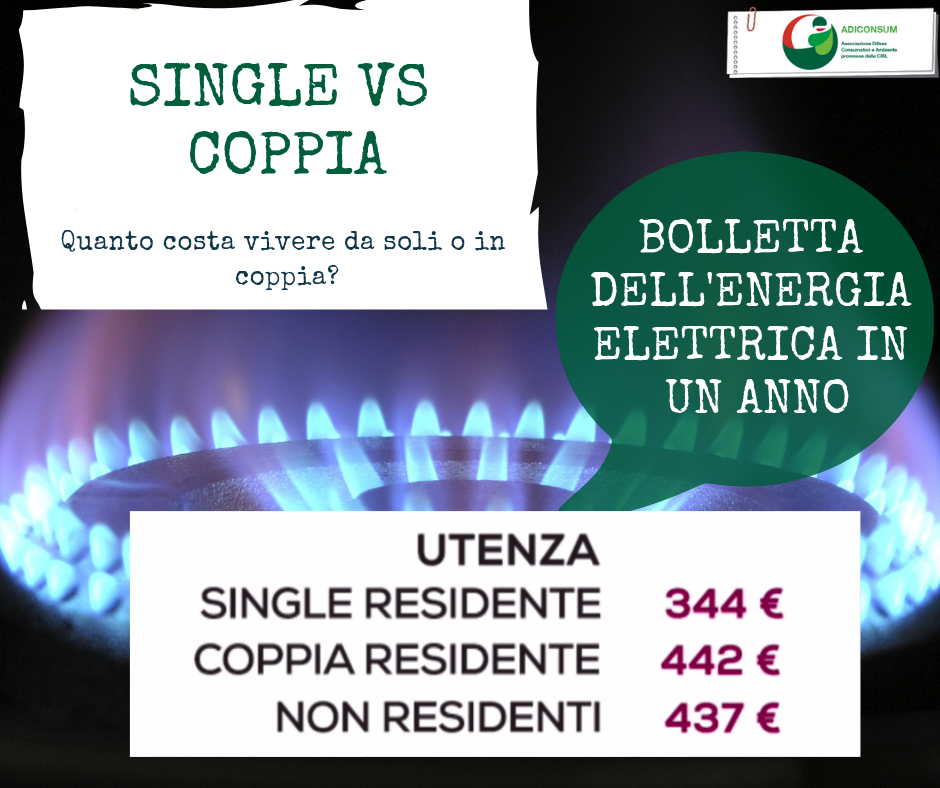 03.single_coppia_bollettaLuce-2