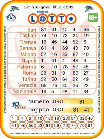 estrazione-lotto-18-luglio-2019-numeri-vincenti-2