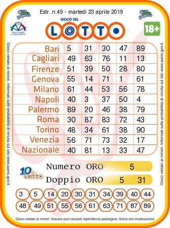 estrazioni lotto-4