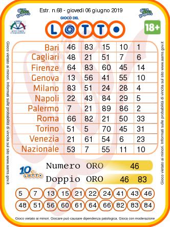 Estrazione Lotto numeri oggi 6 giugno 2019-2