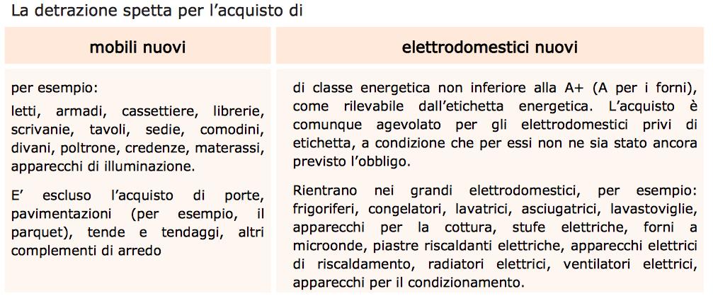 bonus-mobili-elettrodomestici-2
