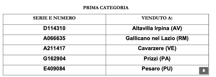 biglietti vincenti lotteria italia 2020 2021-2