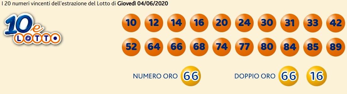 estrazione 10elotto oggi 4 giugno 2020-3
