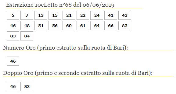 10eLotto estrazione numeri oggi 6 giugno 2019-2