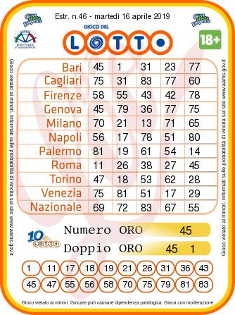 estrazioni-lotto-16-aprile-2019-2