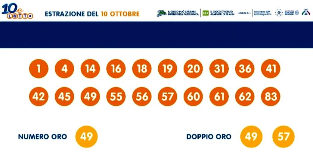 10 Estrazione del lotto oggi 10 ottobre 2020-2
