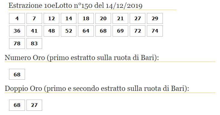 10elotto 14 dicembre 2019-2