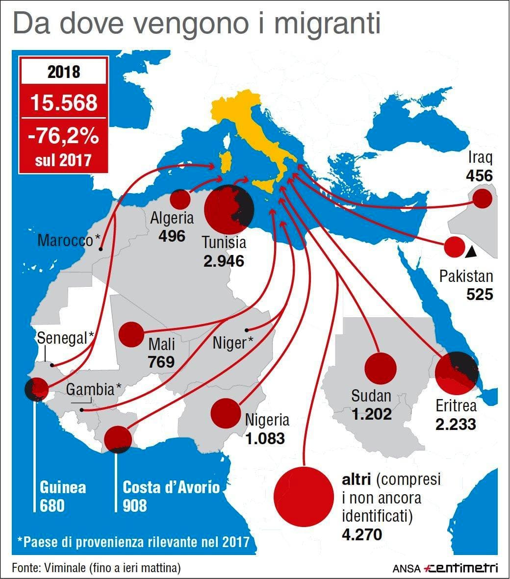 migranti ansa-7