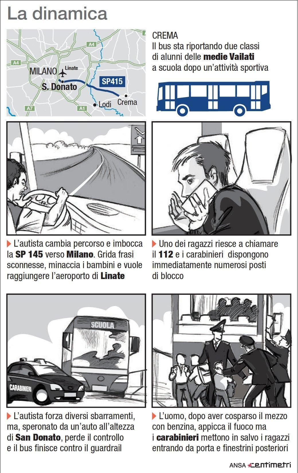 bus-san-donato-infogeafica-ansa-2